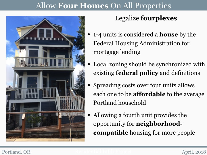 Allow Four Homes on all properties
